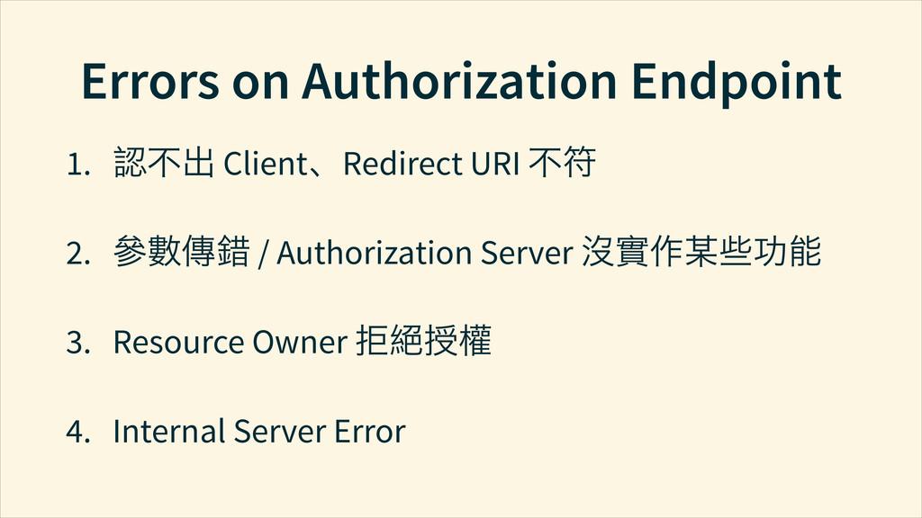 Errors on Authorization Endpoint 1. ҂ԛ Clienta...