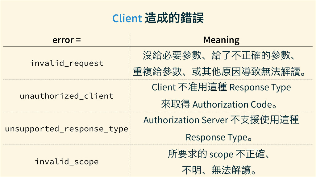 error = Meaning invalid_request 㢻ἡсေṚ⅂aἡਔ҂ᆞ֥Ṛ⅂...