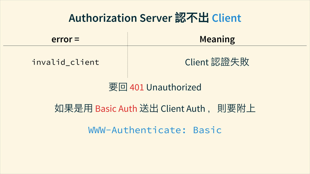 error = Meaning invalid_client Client ⊈ാḮ Auth...