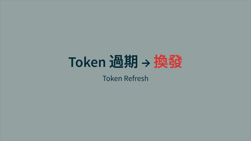 Token Ἶ௹ → ㍤ứ Token Refresh