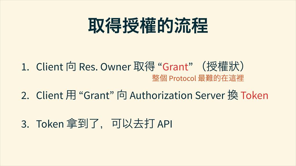 """౼֤൱֥ੀӱ 1. Client ཟ Res. Owner ౼֤ """"Grant"""" č൱⊯Ď..."""