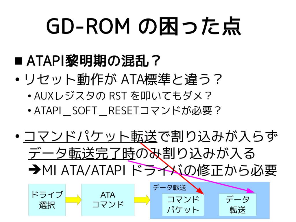 データ転送 データ 転送 コマンド パケット GD-ROM の困った点 ドライブ 選択 ATA...