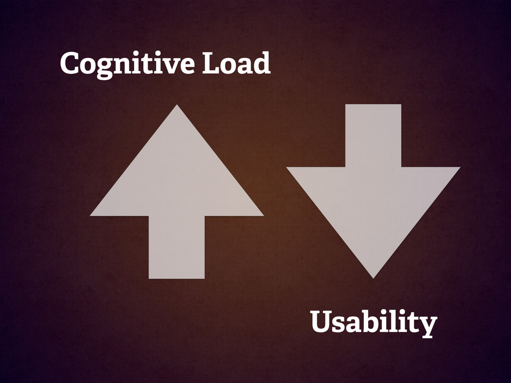 ! Cognitive Load ! Usability