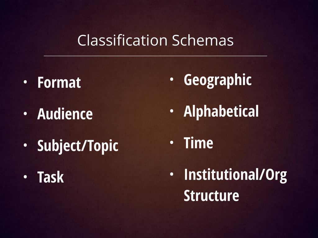 Classification Schemas • Geographic • Alphabetic...