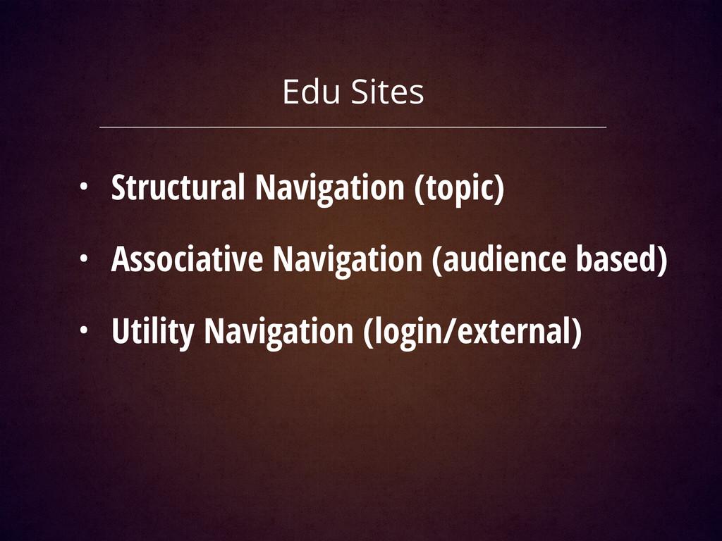 Edu Sites • Structural Navigation (topic) • Ass...