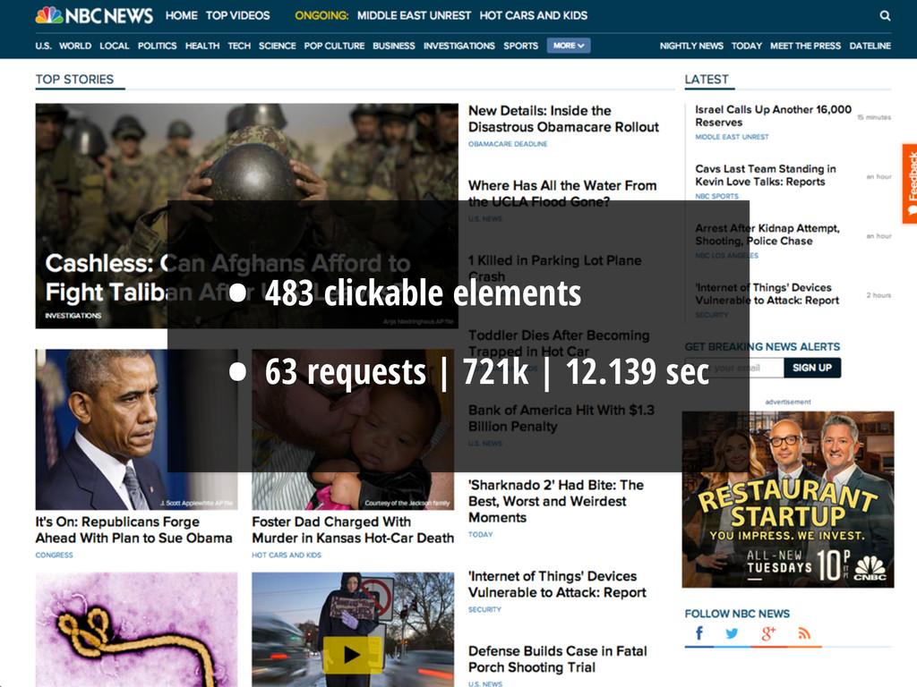 • 483 clickable elements ! • 63 requests | 721k...
