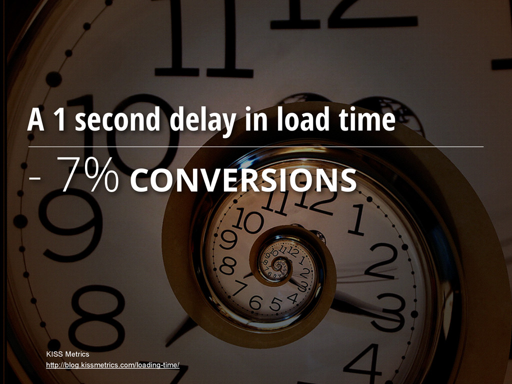 A 1 second delay in load time - 7% CONVERSIONS...