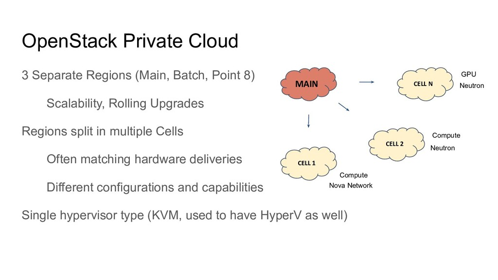 OpenStack Private Cloud 3 Separate Regions (Mai...