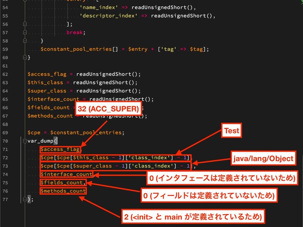 32 (ACC_SUPER) Test java/lang/Object 0 (ΠϯλϑΣʔε...