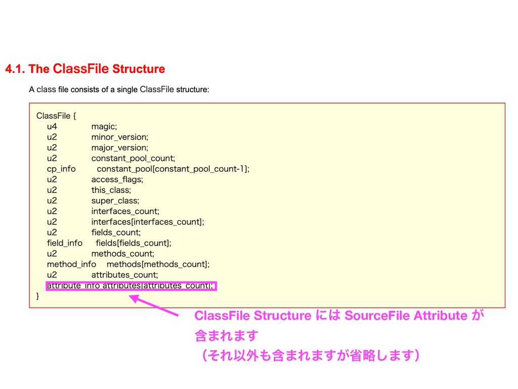 ClassFile Structure ʹ͸ SourceFile Attribute ͕ ؚ...