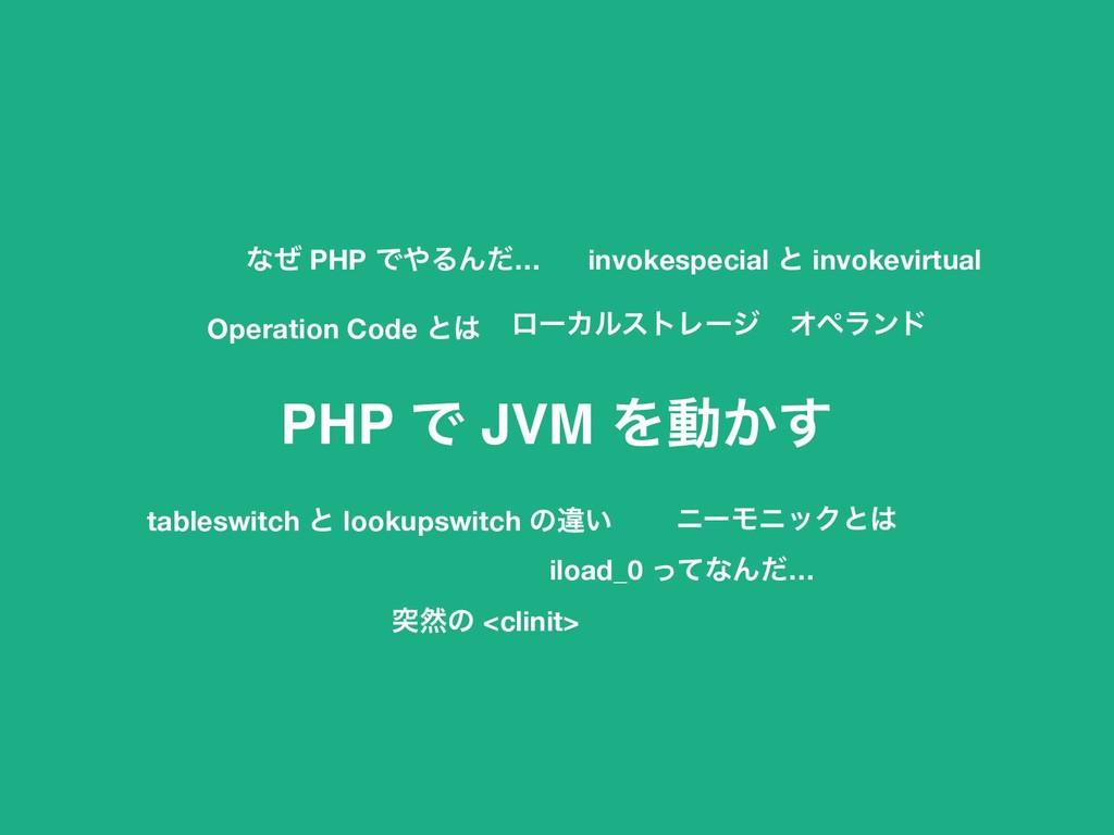 PHP Ͱ JVM Λಈ͔͢ χʔϞχοΫͱ Operation Code ͱ iload...