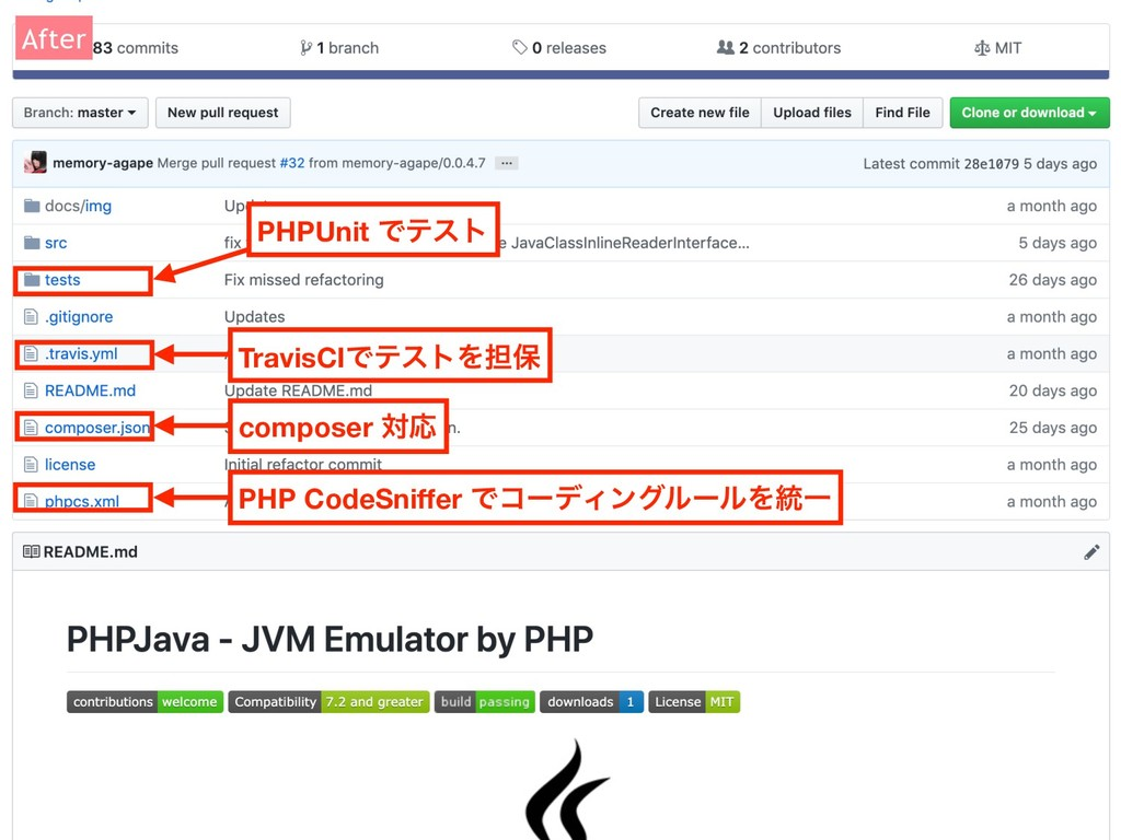 After PHPUnit Ͱςετ composer ରԠ PHP CodeSniffer ...
