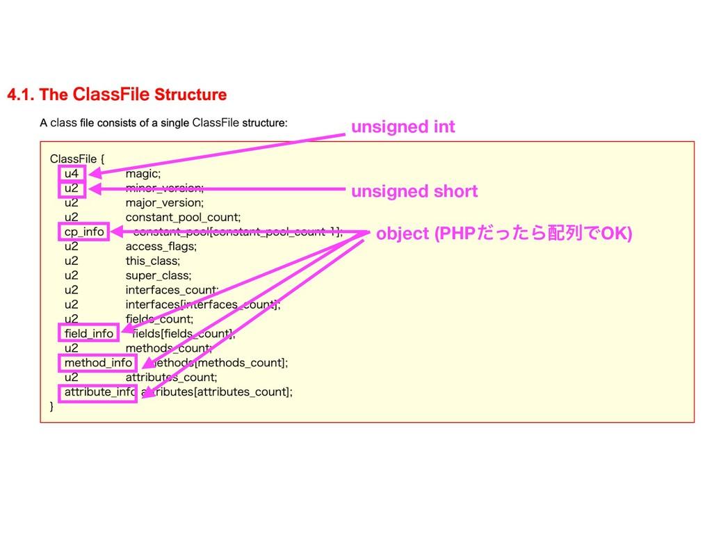 unsigned int unsigned short object (PHPͩͬͨΒྻͰO...