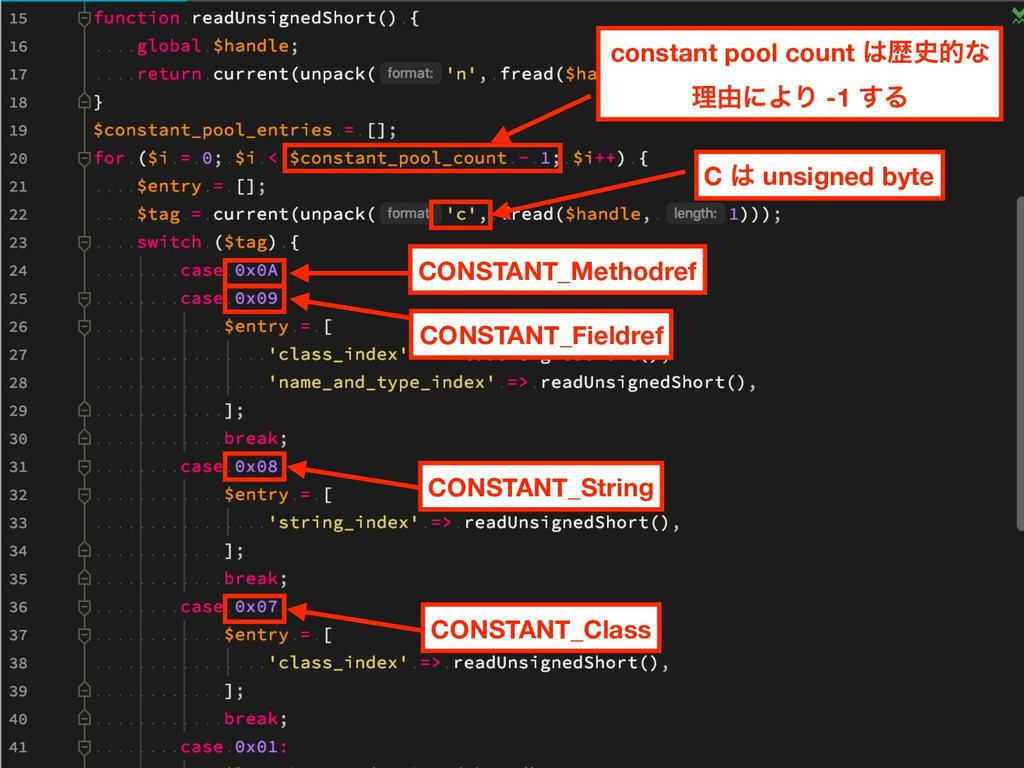 C ͸ unsigned byte constant pool count ͸ྺ࢙తͳ ཧ༝ʹ...