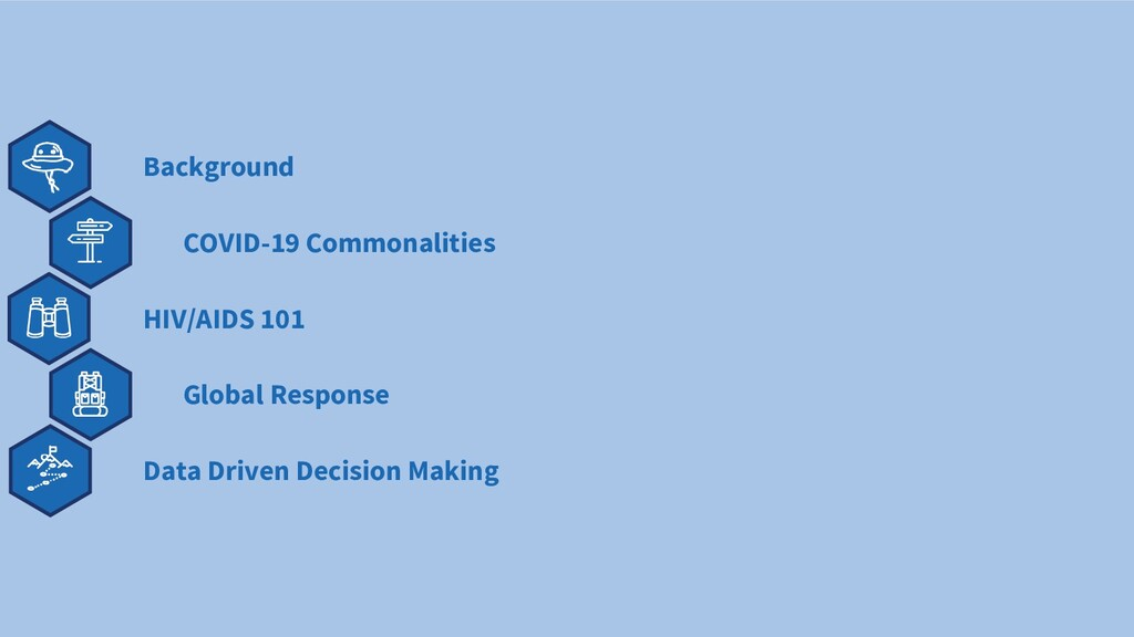 COVID-19 Commonalities Background HIV/AIDS 101 ...