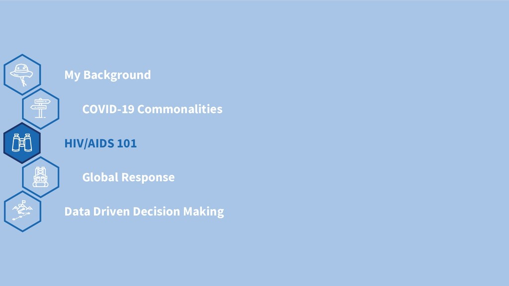 v COVID-19 Commonalities My Background HIV/AIDS...