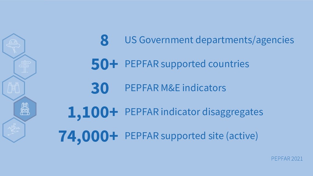 v 8+ US Government departments/agencies 50+ PEP...