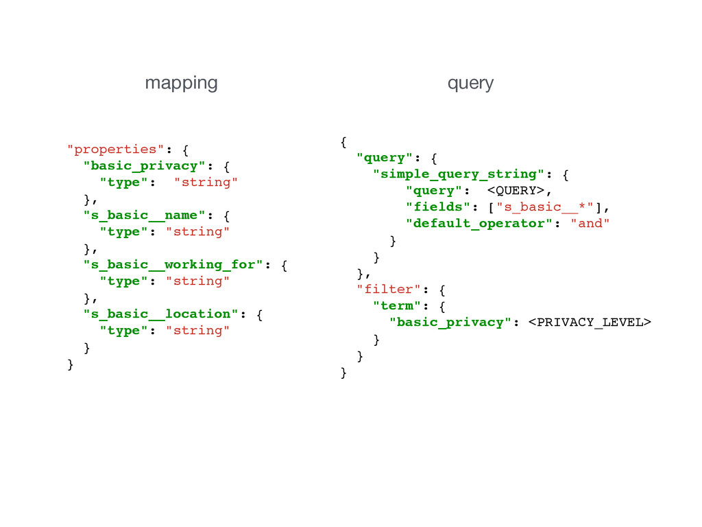"""mapping query {! """"query"""": {! """"simple_query_stri..."""