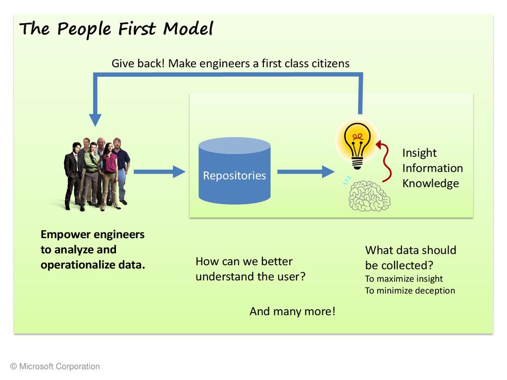 © Microsoft Corporation Repositories Insight In...