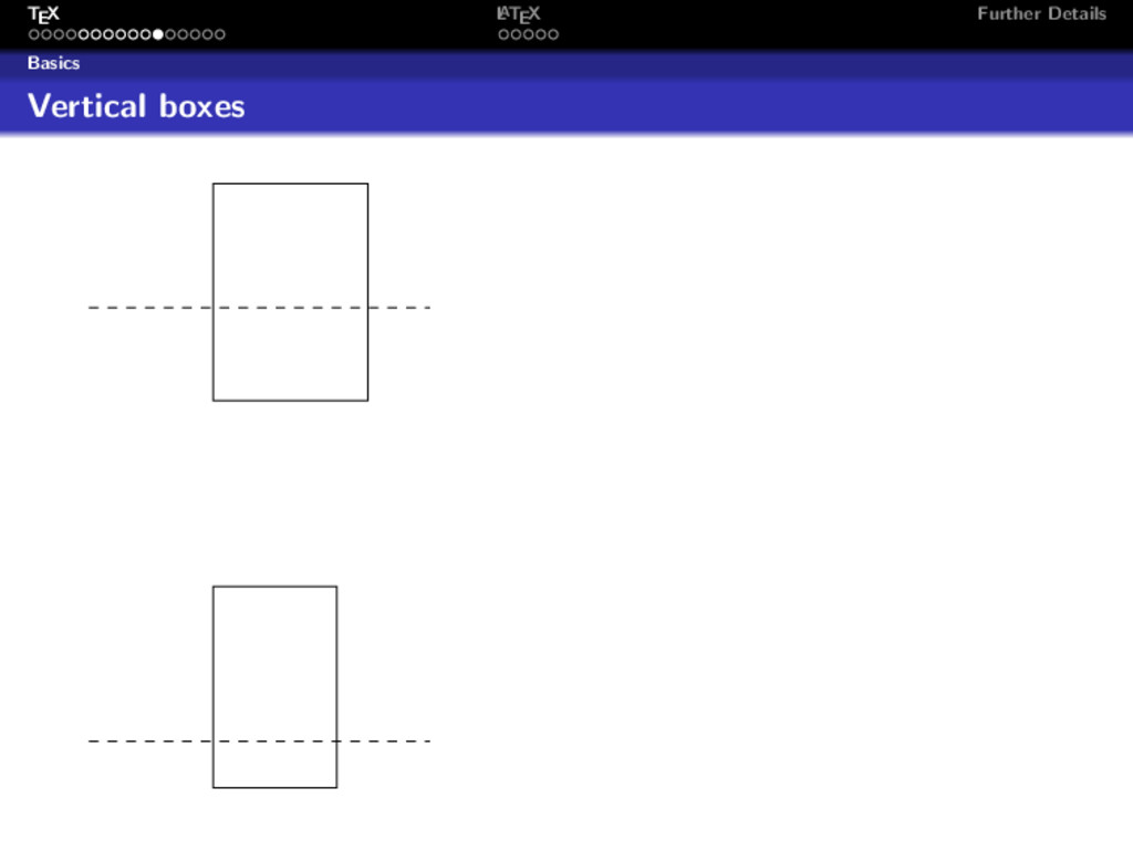 TEX L ATEX Further Details Basics Vertical boxes