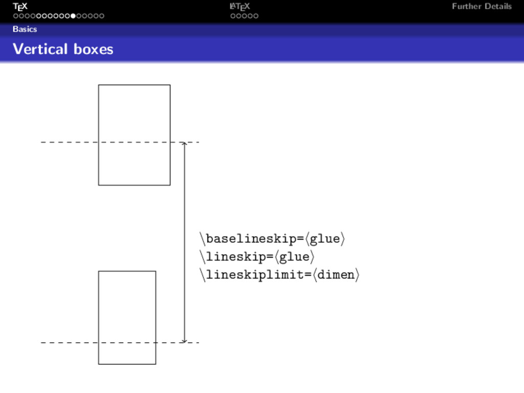 TEX L ATEX Further Details Basics Vertical boxe...