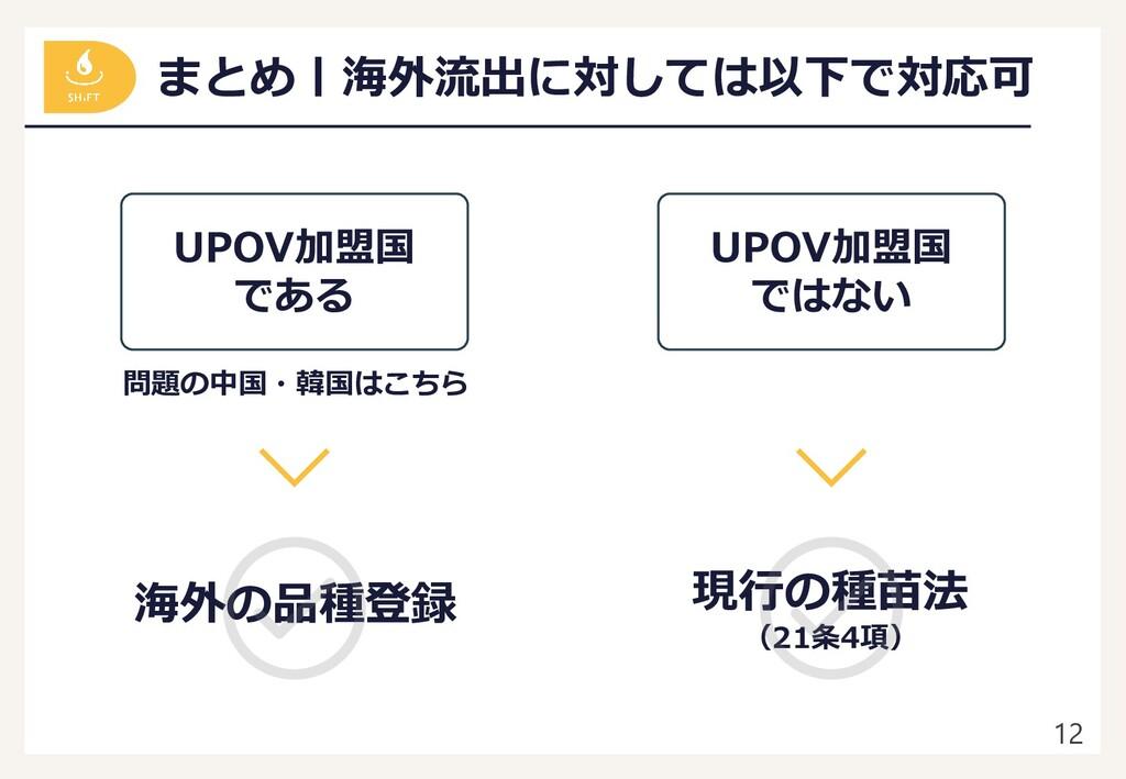 12 UPOV加盟国 である UPOV加盟国 ではない 問題の中国・韓国はこちら まとめ丨海外...