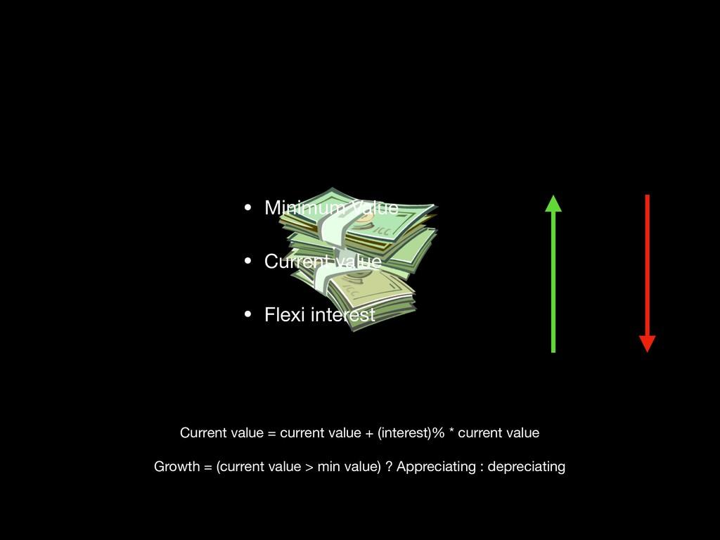 • Minimum Value  • Current value  • Flexi inter...