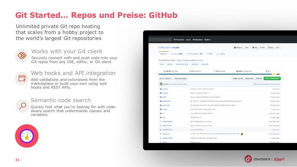 Git Started… Repos und Preise: GitHub 11 Unlimi...