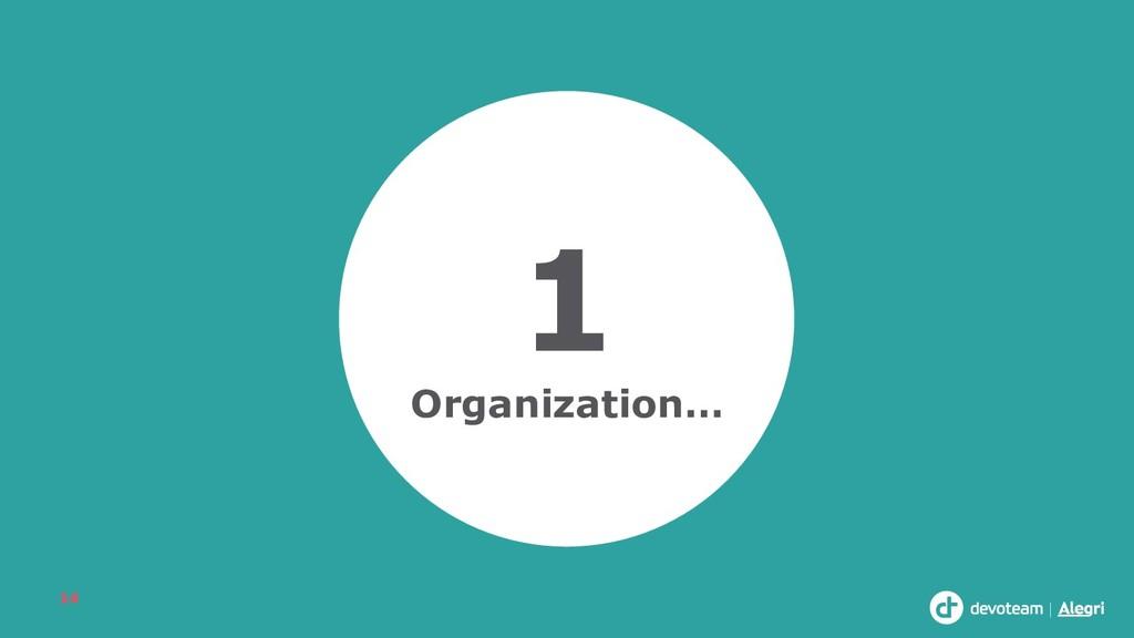 1 Organization… 14