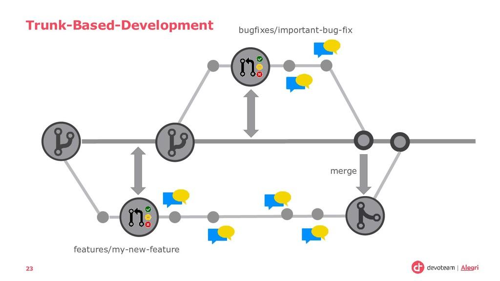23 Trunk-Based-Development bugfixes/important-b...