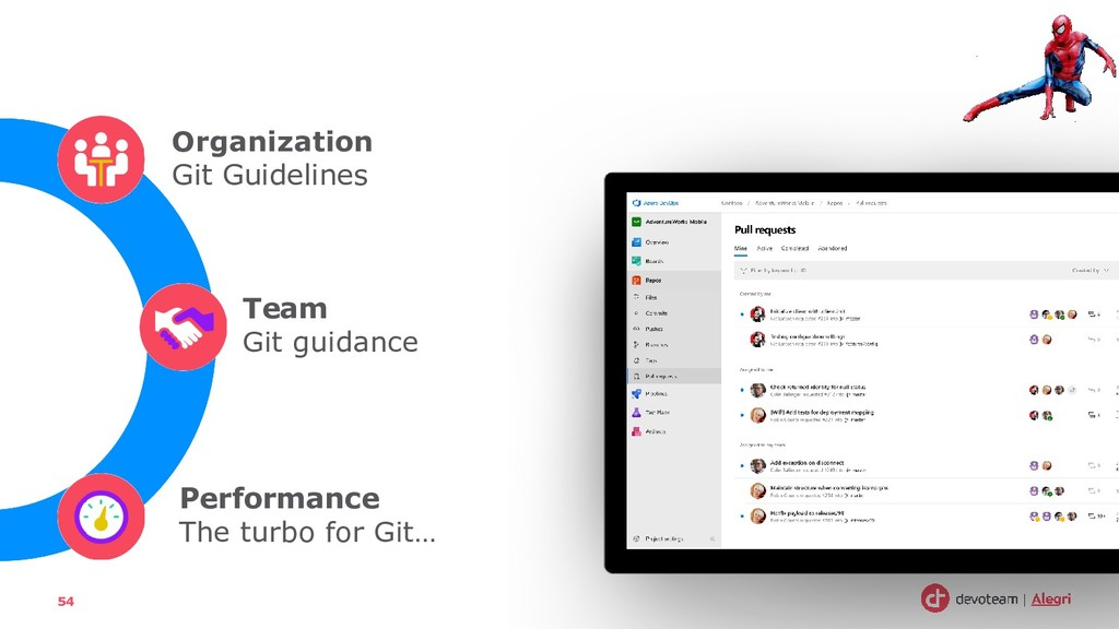 Organization Git Guidelines Team Git guidance P...
