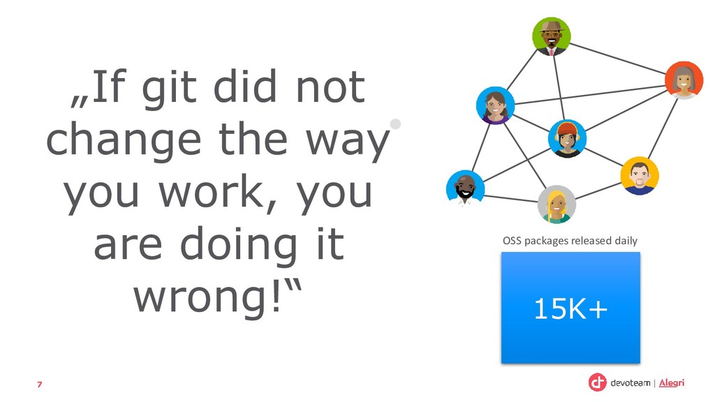 """7 """"If git did not change the way you work, you ..."""