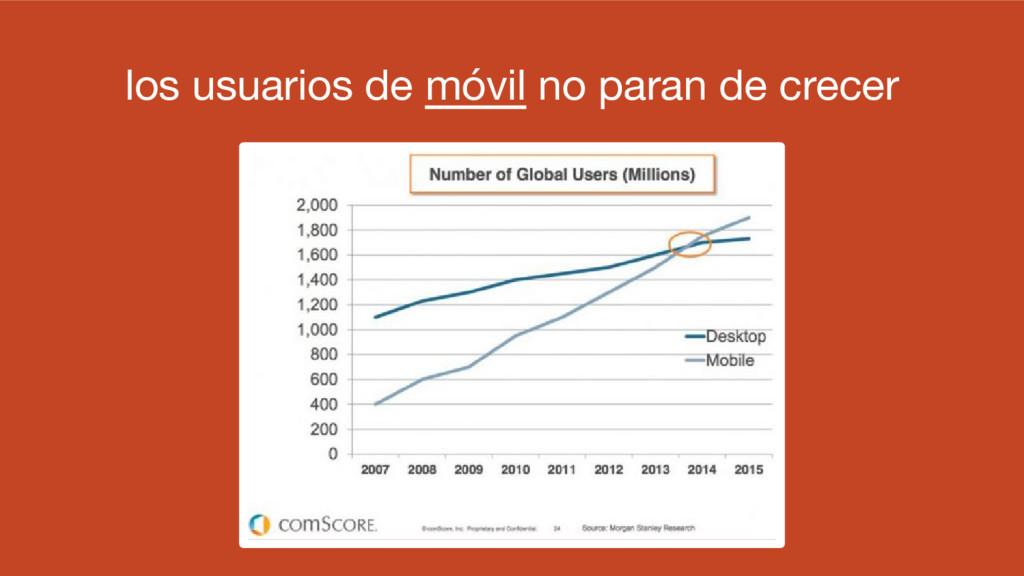 los usuarios de móvil no paran de crecer