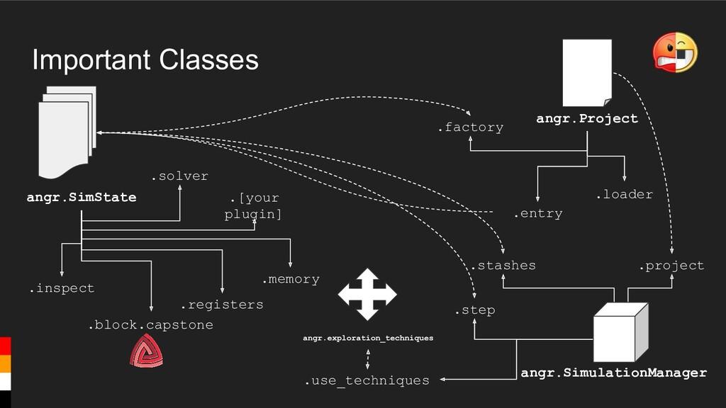 Important Classes .block.capstone .solver .memo...