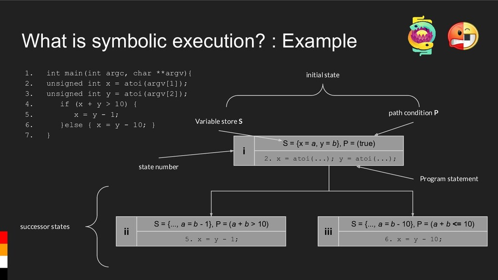 What is symbolic execution? : Example 1. int ma...
