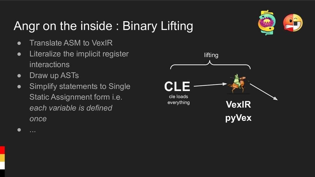 Angr on the inside : Binary Lifting ● Translate...