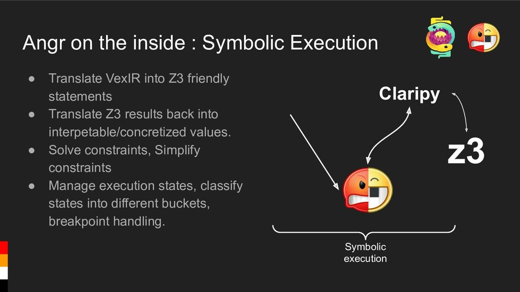 Angr on the inside : Symbolic Execution ● Trans...