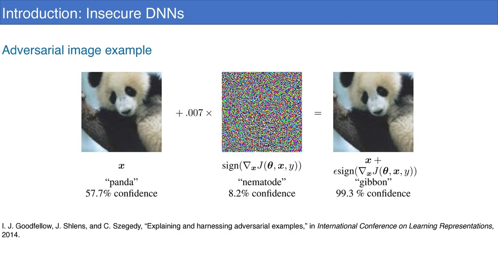 Introduction: Insecure DNNs Adversarial image e...