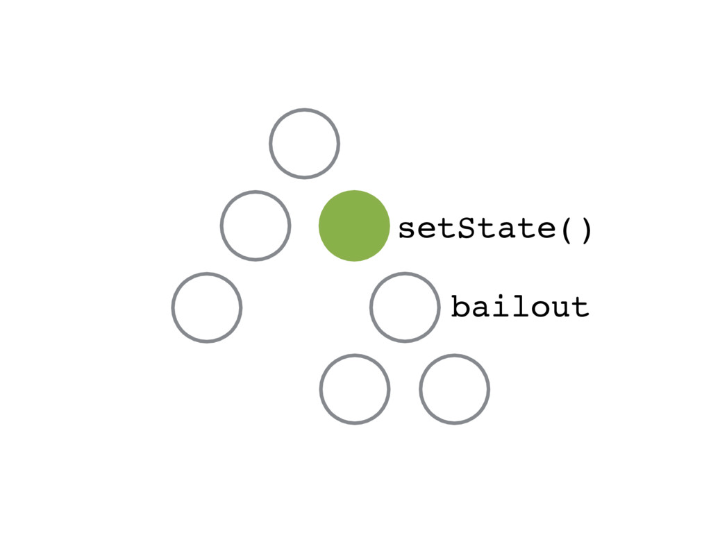 setState() bailout