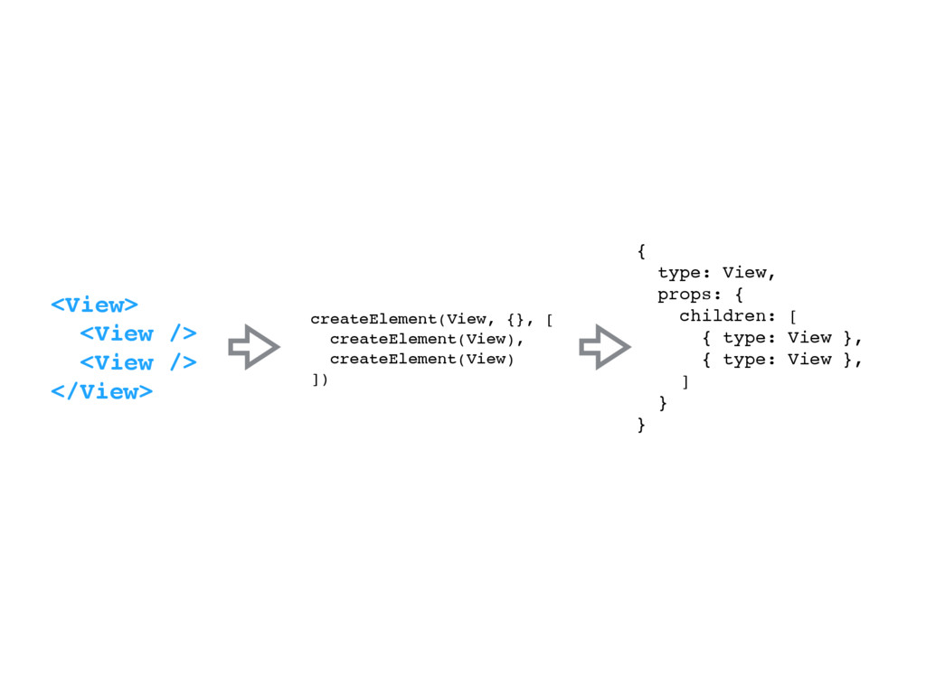 createElement(View, {}, [ createElement(View), ...