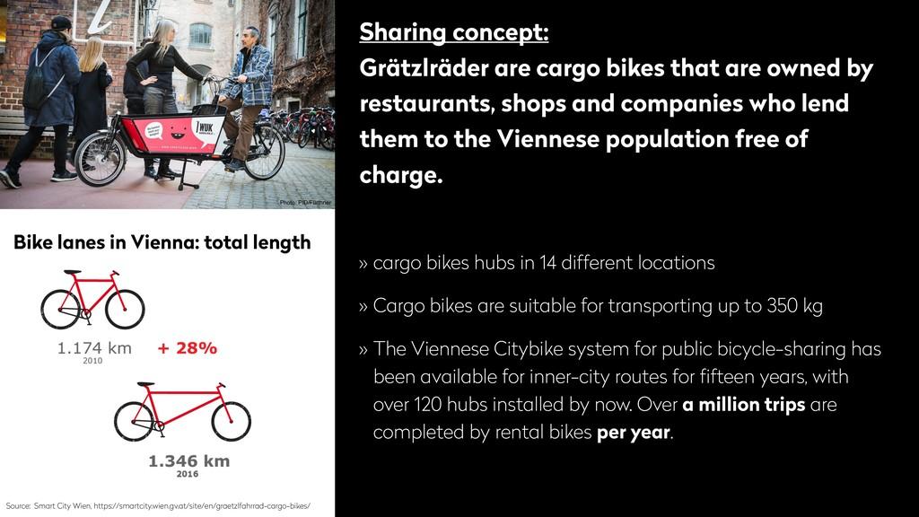 Bike lanes in Vienna: total length Source: Smar...