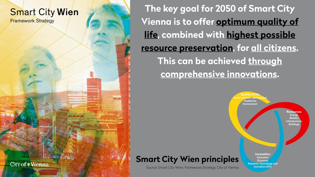 The key goal for 2050 of Smart City Vienna is t...