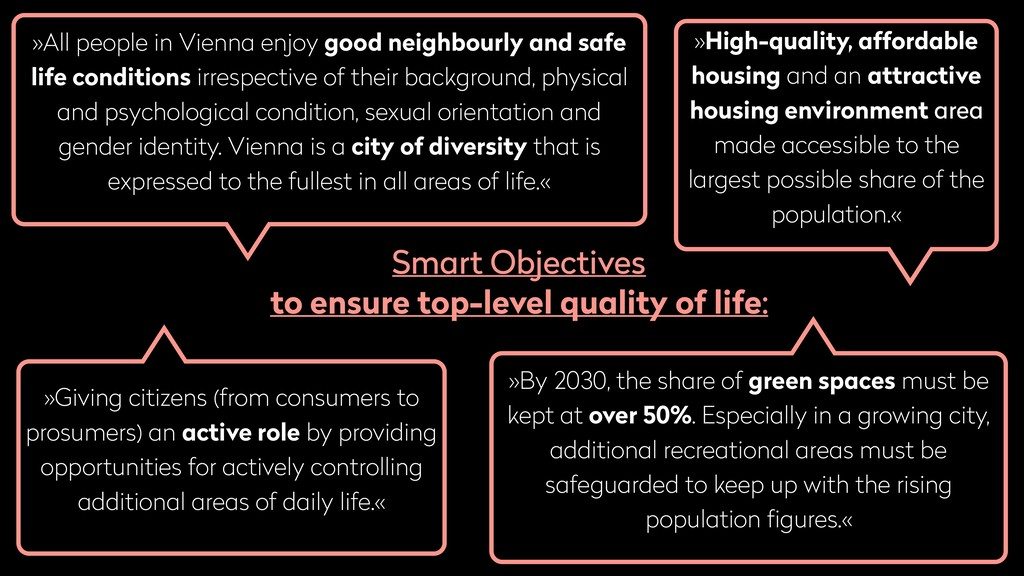 Smart Objectives to ensure top-level quality of...