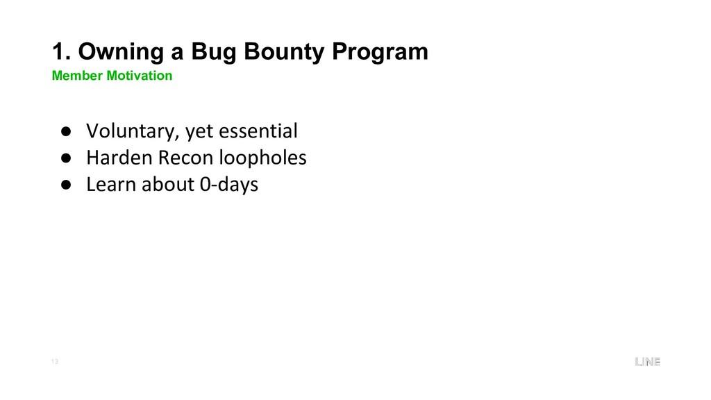 13 1. Owning a Bug Bounty Program Member Motiva...