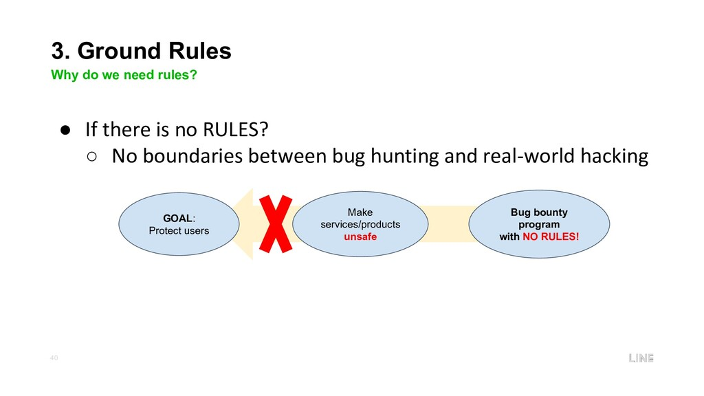 40 3. Ground Rules Why do we need rules? ● If t...