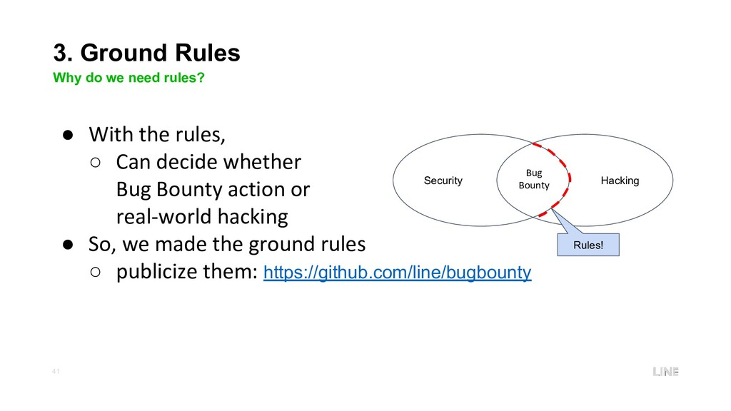 41 3. Ground Rules Why do we need rules? ● With...