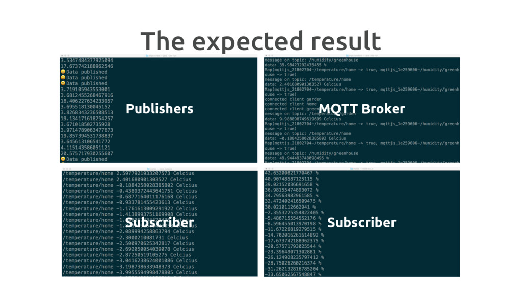 The expected result Publishers MQTT Broker Subs...
