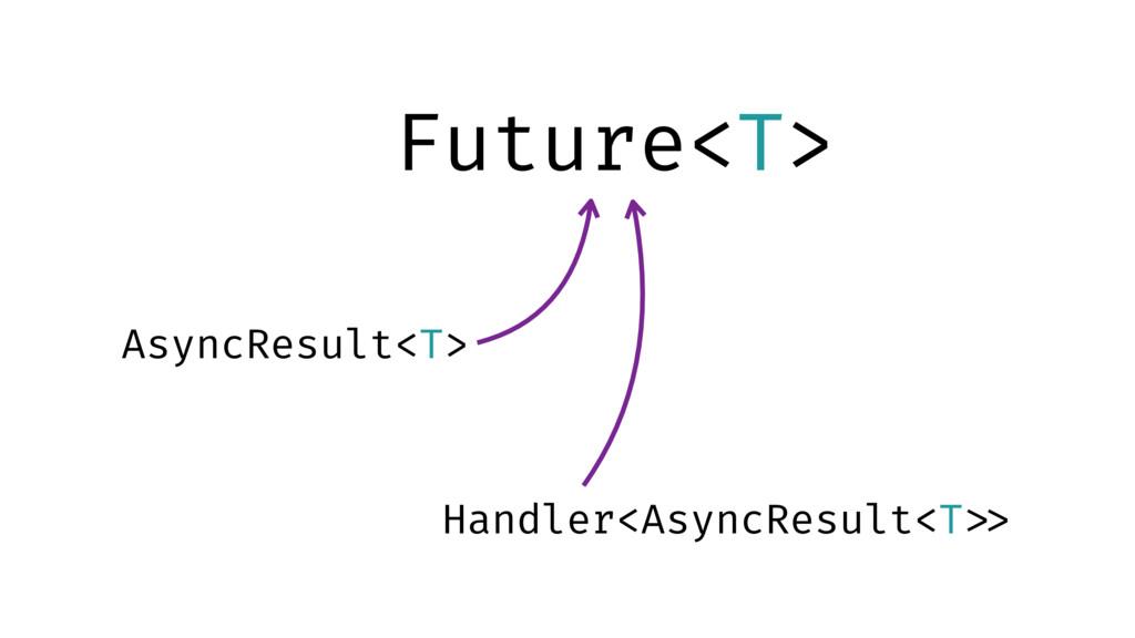 Future<T> AsyncResult<T> Handler<AsyncResult<T ...