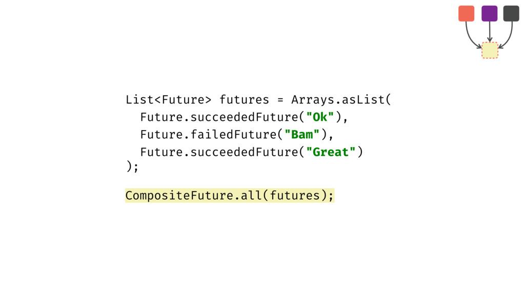 List<Future> futures = Arrays.asList( Future.su...