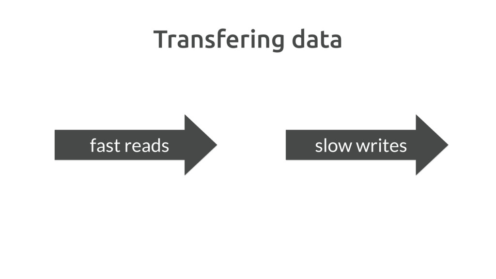 Transfering data fast reads slow writes